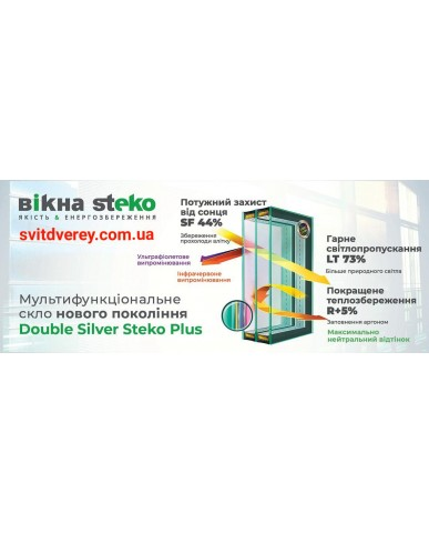 Steko IDEAL 8000 RL, (85 мм), Белый (1400*1400мм)